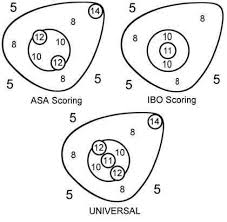 Heres What You Need To Know About 3d Archery