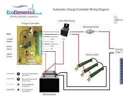 caravan solar wiring diagram kwikpik me motorhome solar installation at Caravan Solar Wiring Diagram