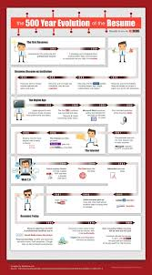 week graphic resumes and adobe illustrator visual images on history of resume by shamgartracts com file