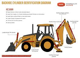 72 ford 555 backhoe wiring diagram all wiring diagram 72 ford 555 backhoe wiring diagram wiring library 555 backhoe injectors 72 ford 555 backhoe wiring diagram