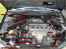 1996 honda engine diagram 1996 wiring diagrams