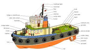 file tugboat diagram en svg file tugboat diagram en svg