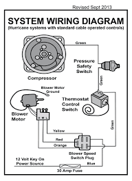freightliner fl80 battery wiring diagram picture not lossing fleetwood motorhomes wiring diagrams dodge ram freightliner fl80 fuse box diagram freightliner fl80 fuse box diagram