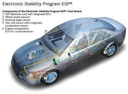 steering angle sensor diagnostics know your parts esc can bus diagram