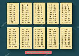 Multiplication Table in a flat design — Stock Vector ...