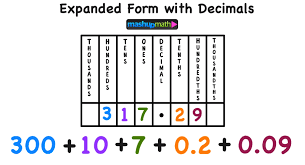 Expanded Form Chart Easy Guide Writing Numbers In Expanded Form With Decimals