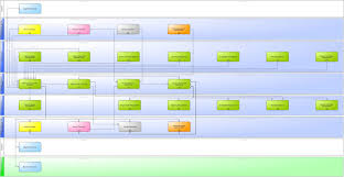 itil process itil wiki processes of security management