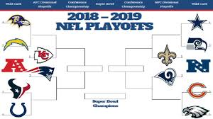 Nfl Playoff Bracket 2018 Chart 2019 Nfl Playoff Predictions You Wont Believe The Super Bowl Matchup 100 Correct Bracket