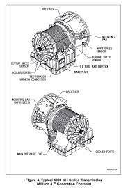 allison 4500 rds wiring diagram circuit diagram template Allison 3000 Transmission Wiring Schematic at Allison 4500 Rds Wiring Diagram