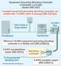 pool bonding electrician talk professional electrical Swimming Pool Wiring Diagram Swimming Pool Wiring Diagram #33 swimming pool wiring diagram for 2 lights