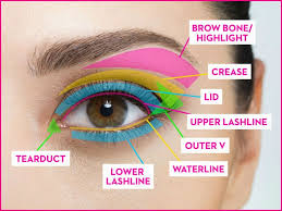 use this map for your makeup