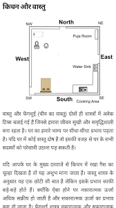 Small Picture Vastu Shastra in Hindi Android Apps on Google Play