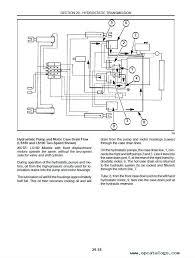 ls190 wiring diagram wiring diagram new holland ls180 ls190 skid steer loaders service manual pdf new holland ls190 wiring diagram ls190 wiring diagram