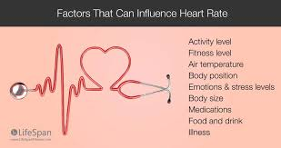 Heart Beats Per Minute Chart Resting Heart Rate Chart Healthy Heart Rate