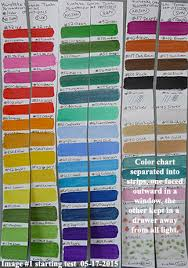 Gansai Tambi Color Chart Art Media Lightfast Tests Archival Fade Resistant And Light