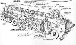 car engine parts diagram pdf car image wiring diagram car diagram parts car image wiring diagram on car engine parts diagram pdf