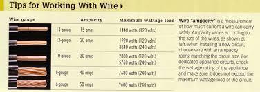 Home Wiring Wire Size Chart 30 Amp Wiring Gauge Wiring Diagram