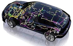 wiring harness company and vehicle wiring loom manufacturers high voltage harness