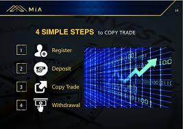 Mia Copy Trade