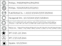 Slotted Screwdriver Size Chart Torx Size Chart Beautiful Torx Screwdriver Size Chart Head