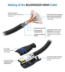 wiring diagram vga to hdmi new great hdmi to rca cable wiring hdmi to vga wiring diagram wiring diagram vga to hdmi new great hdmi to rca cable wiring diagram gallery electrical and
