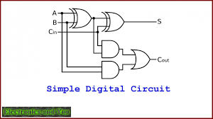 Analog Vs Digital Circuit Design Digital Circuit Tutorial And Overview Definition Types
