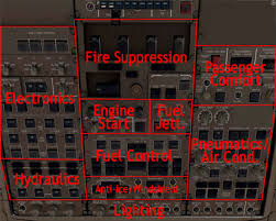boeing 747 400 normal procedure s guide the overhead panel is roughly divided into the following sections