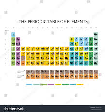 periodic table printable pdf periodic table hd image best of 700052