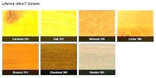 Minwax Oil Based Stain Color Chart Minwax Outdoor Stain Color Chart Cedar Indoorsun Co