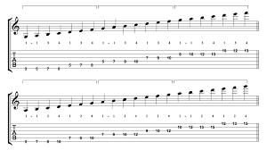 72 Rare Violin Fingering Scale Chart