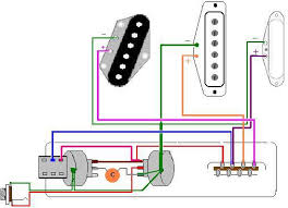 telecaster wiring 5 way switch wiring diagram five way switch wiring diagram auto schematic