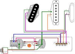 telecaster way switch wiring diagram telecaster telecaster wiring diagram 3 way toggle wiring diagram on telecaster 5 way switch wiring diagram
