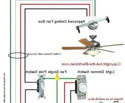 hampton ceiling wiring diagram with remote fantastic harbor breeze ceiling remote wiring diagram