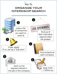 how to organize your internship search the the prepary organize your internship search