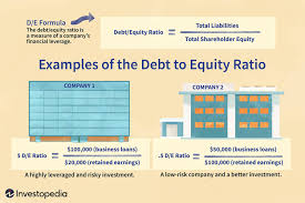 Business Net Worth Calculator Debt To Equity Ratio D E Definition