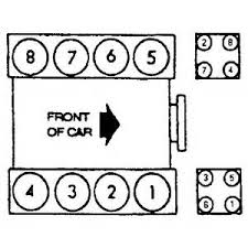 similiar ford 4 6 cylinder location keywords ford 4 6 firing order ford cylinder layout ford engine diagram
