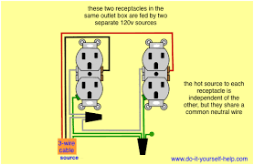 wiring diagrams double gang box do it yourself help com 3 Wires To Outlet two receptacle outlets in one box, separate source 3 sets of wires to 1 outlet