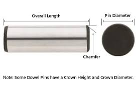 Dowel Pins Technical Information Msc Industrial Supply Co
