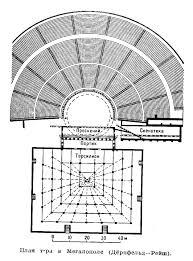 Реферат Театр в Древней Греции