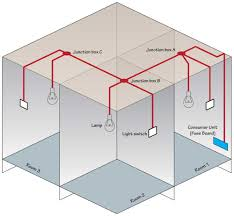 how to wire recessed ceiling lights with light wiring diagram how to wire a light switch and outlet at Wiring Diagram For Ceiling Light