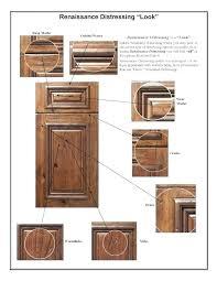 cabinet door types type of kitchen cabinets kitchen cabinet door types cabinet door type medium size cabinet door
