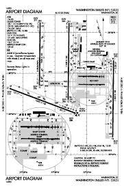 Kiad Airport Charts File Iad Faa Diagram Pdf Wikimedia Commons