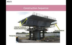 06 how to design precast balanced cantilever bridges