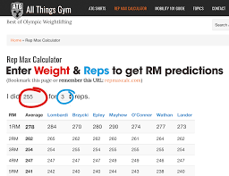 1rm Chart Atg Rep Max Calculator All Things Gym