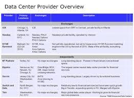 17 Hand Picked Provider Comparison Chart