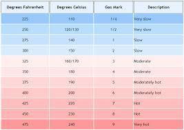 Fahrenheit To Celsius Chart Oven 32 Precise 200 Celsius Fahrenheit Chart