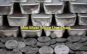 Mcx Silver Micro Live Pricerate Mcx Silvermic Price
