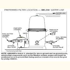 similiar above ground pool pump diagram keywords above ground pool pump motors furthermore hayward pool pump wiring