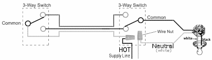 standard light switch height hostingrq com standard light switch height threewayswitchdiagram gif lighting
