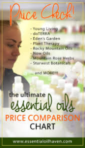 Rocky Mountain Oils Comparison Chart Essential Oils Prices An Easy Comparison Chart For Online
